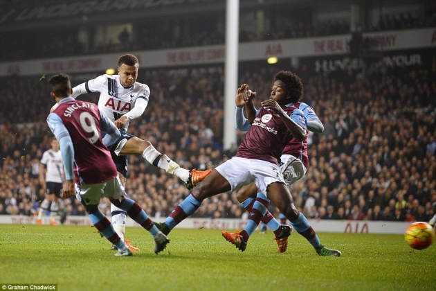 Aston Villa  vs Tottenham. Match Preview on match 13.03.2016