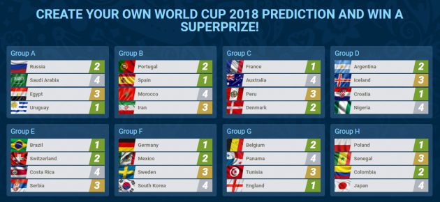 World Cup 2018 Predictions: Group Winners, Play-off Draw Prediction