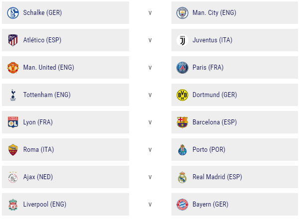 UEFA Champions League round of 16 draw confirmed