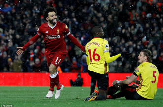 Liverpool vs Watford Prediction and Betting Preview, 14 Dec 2019