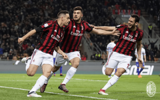 AC Milan vs Sampdoria Prediction and Betting Preview 06 Jan 2020