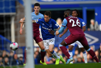 West Ham vs Everton Prediction and Betting Preview 18 Jan 2020